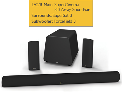 SuperCinema 3D Array System