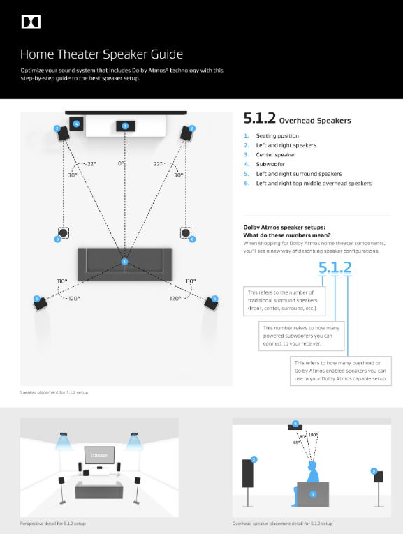 Dolby_5.1.2_layout_2019-04-11.PNG
